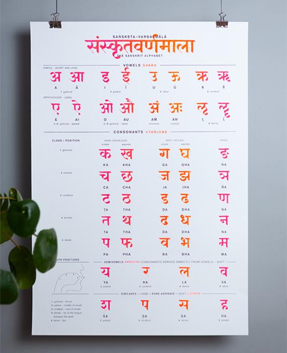 Sanskrit Alphabet
